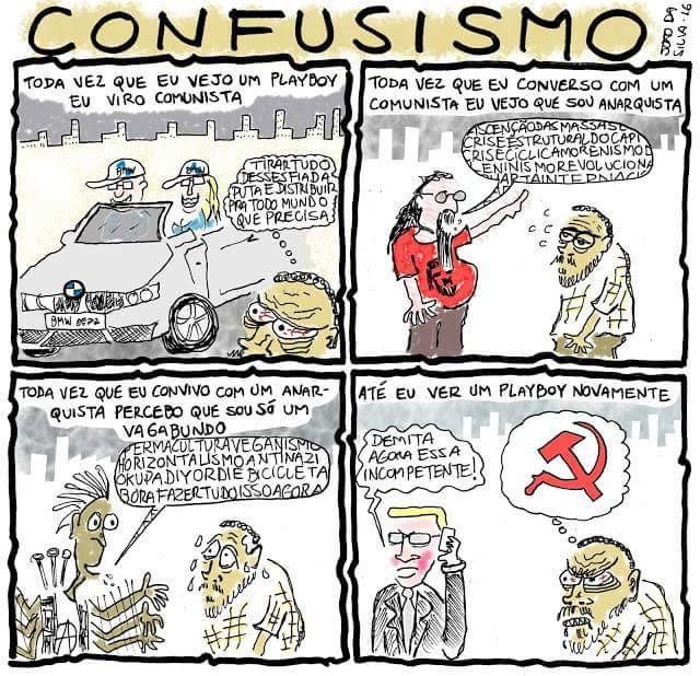 confusismo